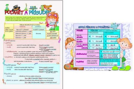 Tabulka A4 Podmět a přísudek, Shoda přísudku s podmětem